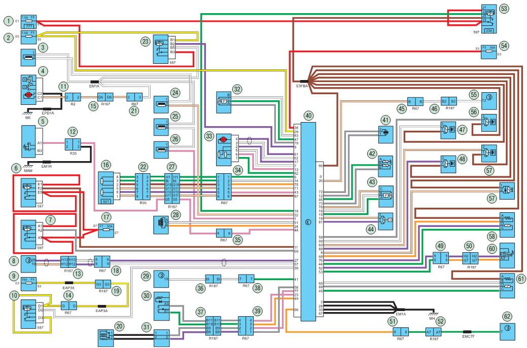 Схема электрооборудований рено симбол