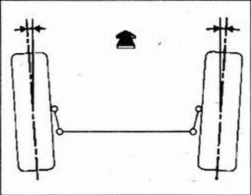 Схождение колес на рено дастер своими руками 6